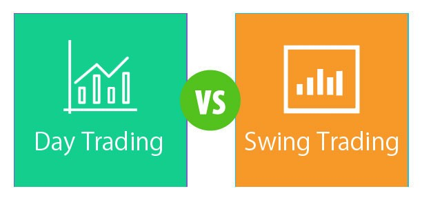 Swing Trading VS Day Trading: różnica i kluczowe punkty, ForexTrend